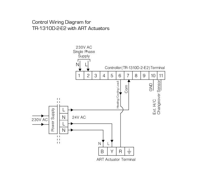 anergy model wiring