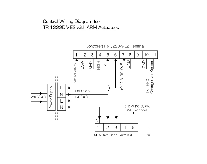 Changeover Switch Wiring Diagram | Get Free Image About Wiring Diagram